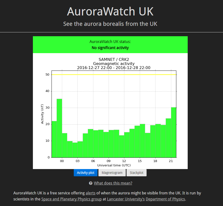 Lancaster University's Aurorawatch service gives alerts as to when the Northern Lights may be visible in the UK.